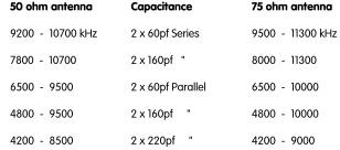 coax_loop_chart