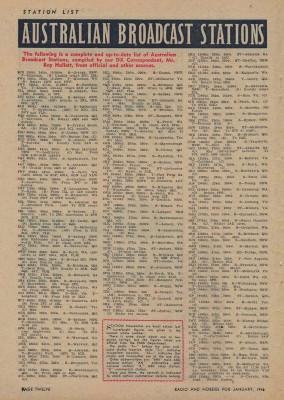 Aussie BC Stations Jan 1946s