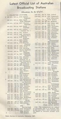Australian Broadcast Stations 1937