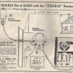 The Exelrad Noiseless Antenna