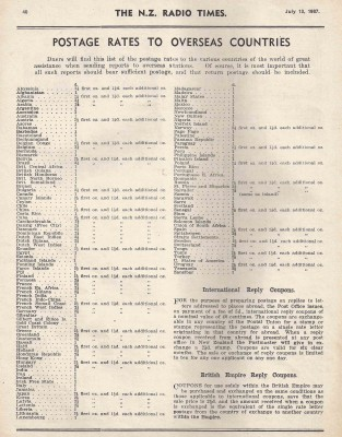 Postage Rates in 1937