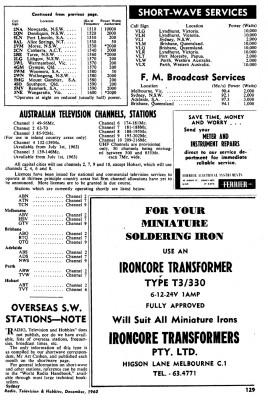 aussiebc1960b